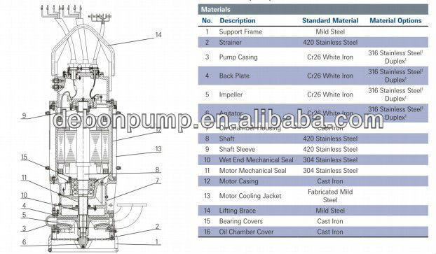 Sand Suction Pump Submersible Type.jpg